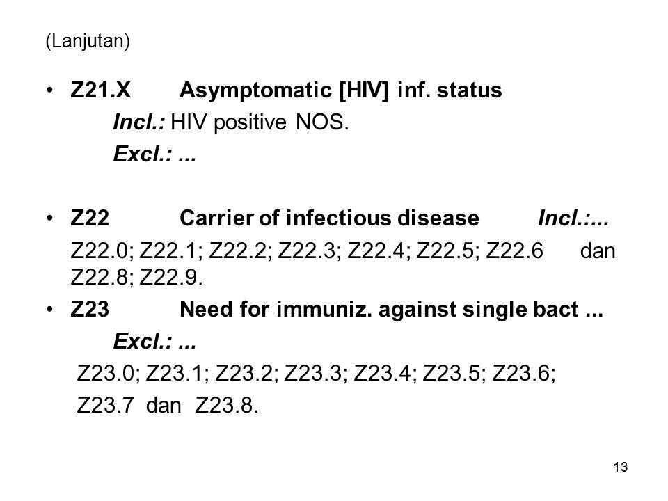 Z21.X Asymptomatic [HIV] inf. status Incl.: HIV positive NOS.